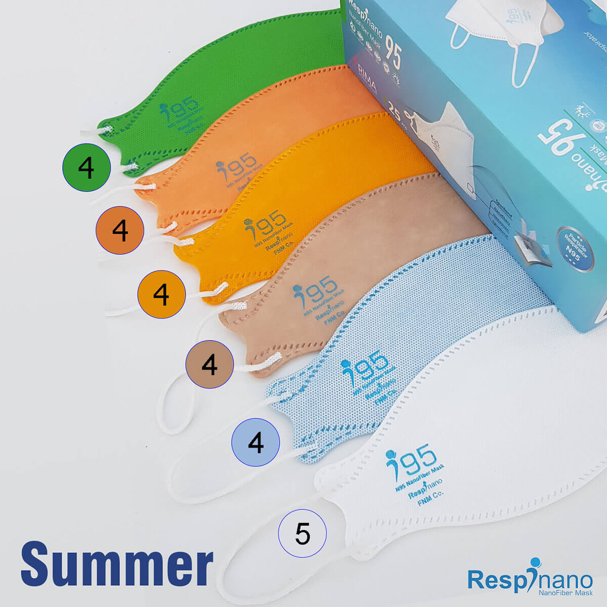 تصویر ماسک تنفسی نانو مدل فیش سایز بزرگ رسپی نانو N95 تابستان
