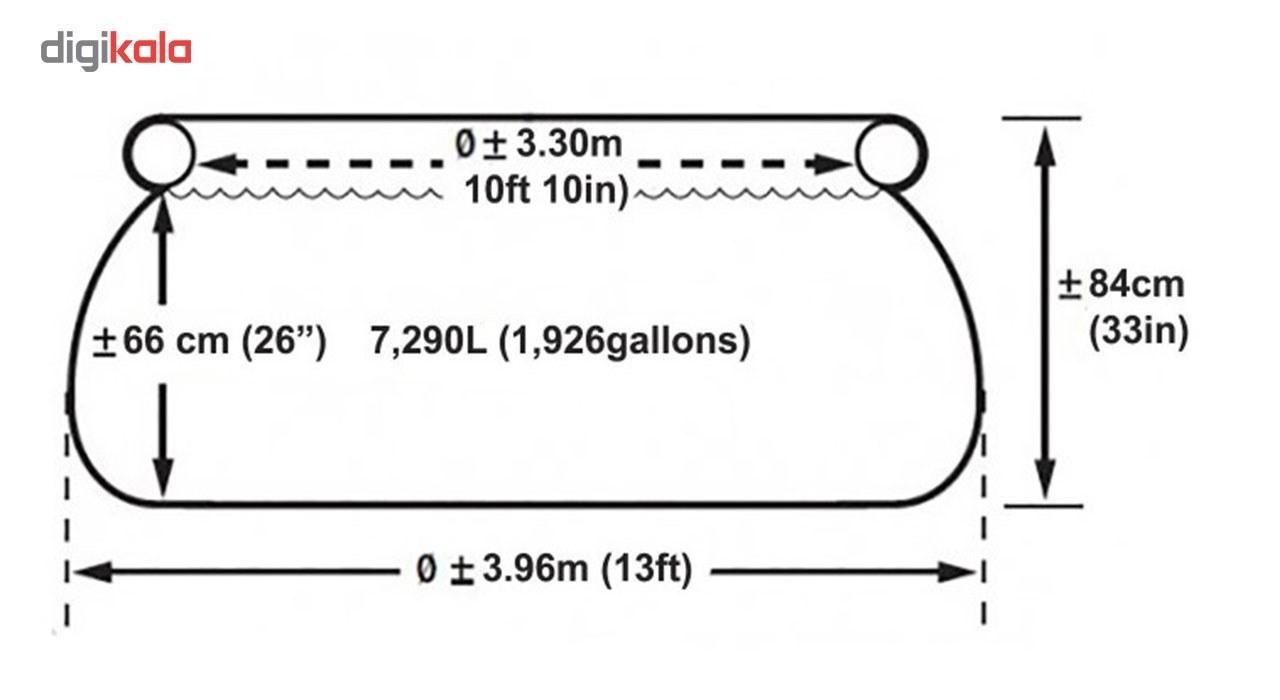 تصویر استخر اینتکس مدل 28130