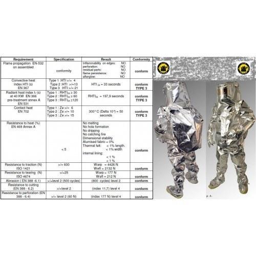 لباس عملیاتی آلومینیومی تاکونی یکسره مدل آلفا7-Tocconi Alfa7 | Tocconi Alfa7