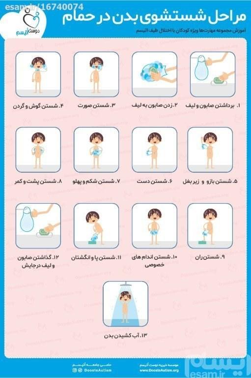 پوستر آموزشی مهارت مراحل شستشوی بدن در حمام  