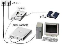 راهنمای نصب و راه اندازی مودم اینترنت ADSL