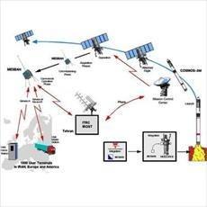 پاورپوینت کنترل ماهواره