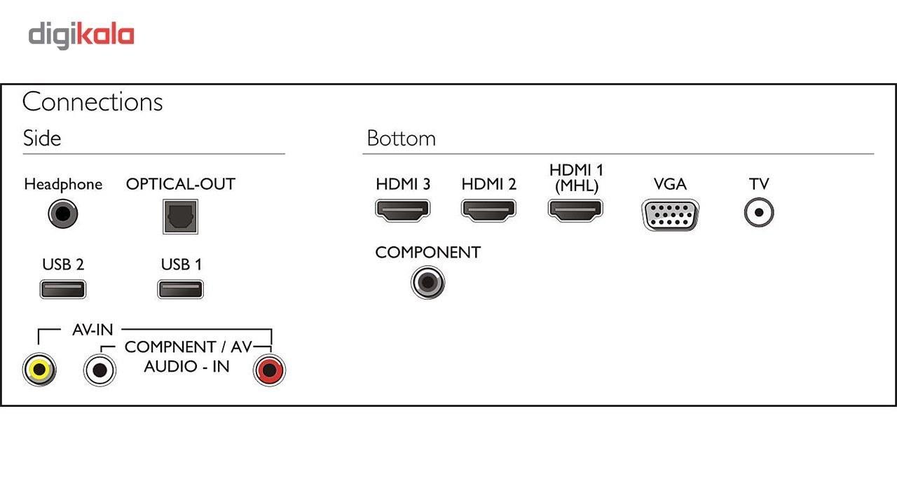 img تلویزیون فیلیپس فول اچ دی ال ای دی 43PFT4002 philips Full HD LED 43PFT4002 philips Full HD LED