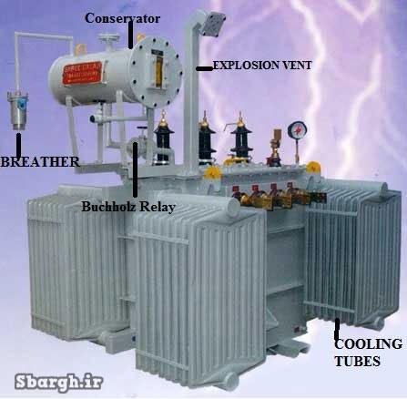 تصویر ترانس های توزیع برق pptx