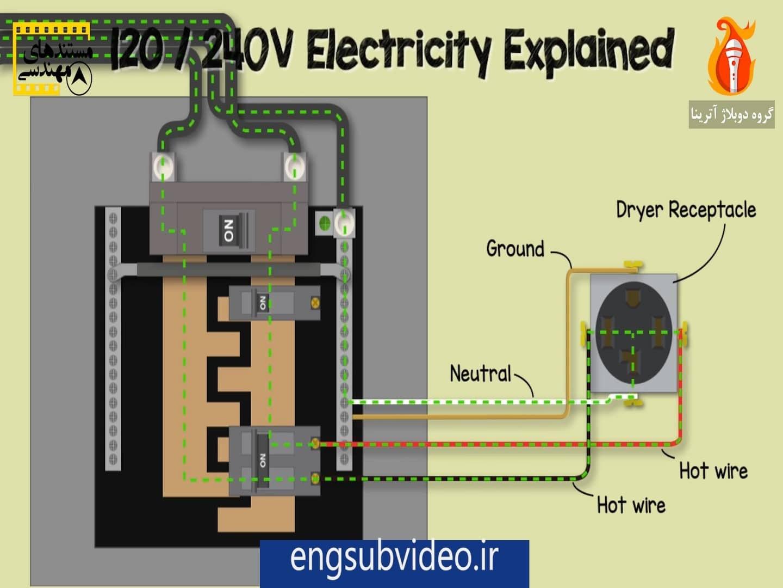 main images آموزش برق ساختمان