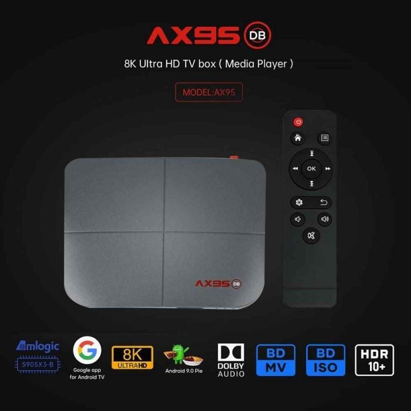 تصویر اندروید باکس  A95X مدلDB با  CPU Amlogic S905X3-B و حافظه داخلی 64 و رم 4 قیمت   به شرط خرید تیمی