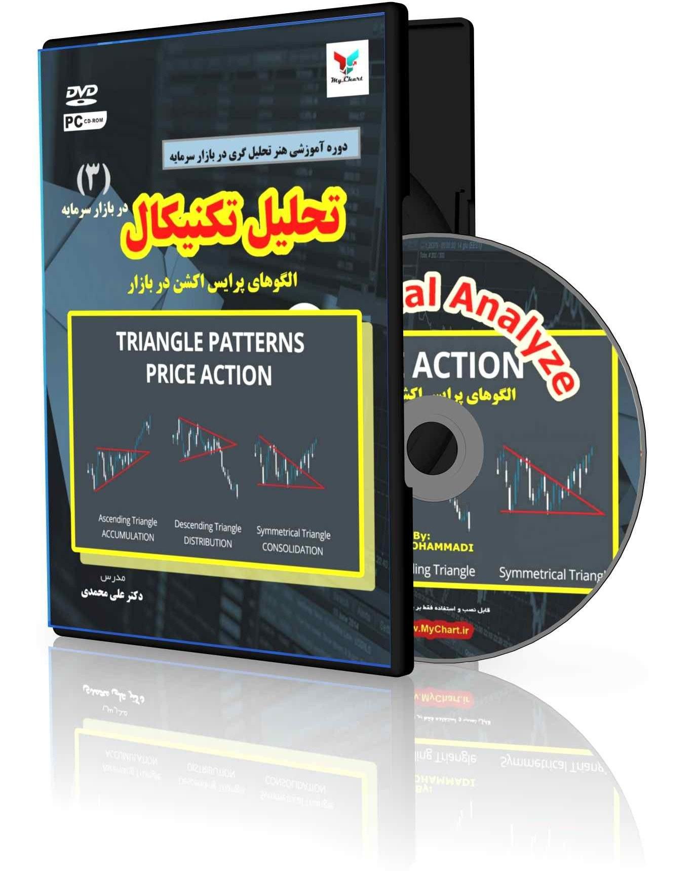 image پکیج تحلیل تکنیکال (3): الگوهای پرایس اکشن در بازار