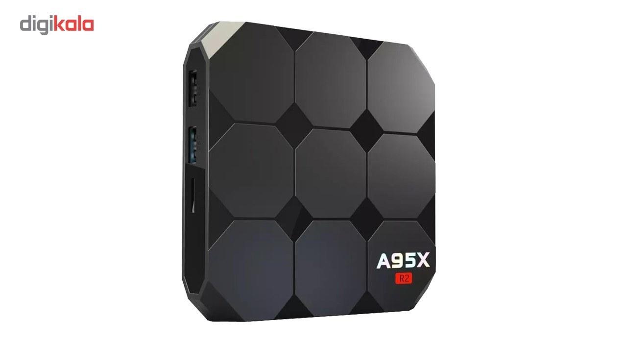 img اندروید باکس نکس باکس مدل A95X R2