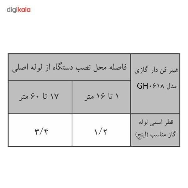img هیتر گازی فن دار انرژی مدل GH 0618 Energy Gas Fired Unit Heater GH 0618