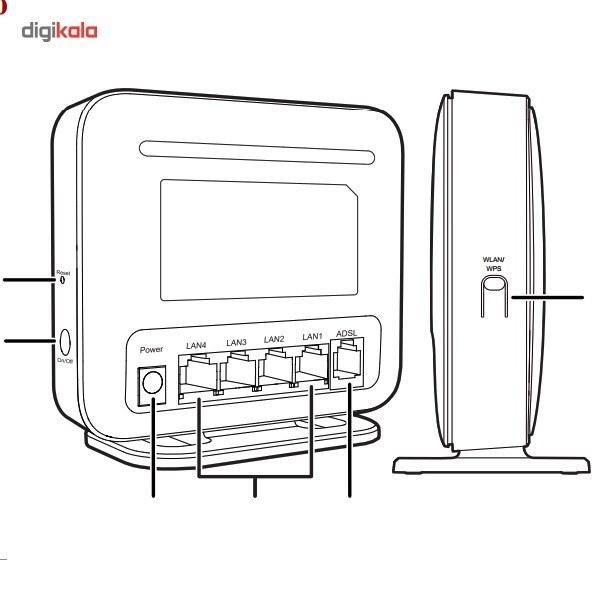 تصویر مودم-روتر هوآوي بيسيم +ADSL2 مدل HG531 V1 ا Huawei HG531 V1 Wireless ADSL2 Plus Modem Router Huawei HG531 V1 Wireless ADSL2 Plus Modem Router